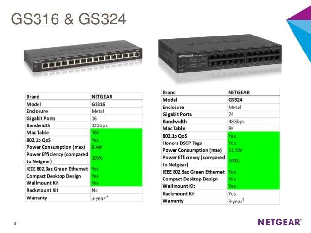 rack mount kit for netgear switch