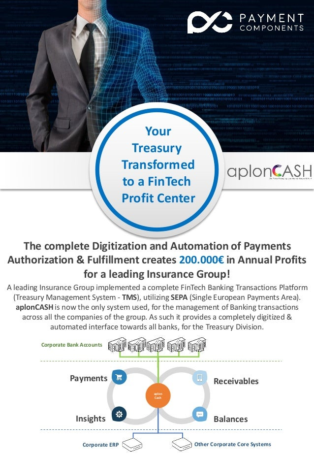 The complete Digitization and Automation of Payments Authorization & Fulfillment creates 200.000€ in Annual Profits for a ...
