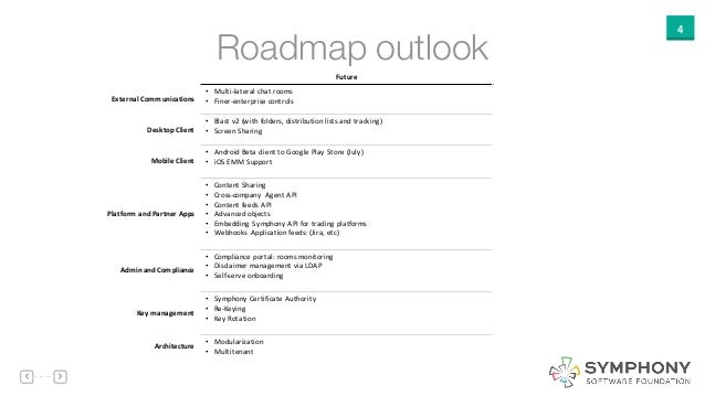 Symphony Product & Roadmap Update