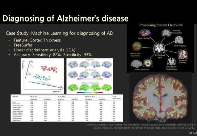 Alzheimer's Disease Case Study free essay sample - New ...