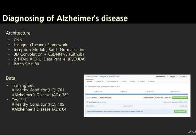 Convolutional Neural Network for Alzheimer's disease