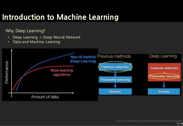 machine learning introduction pdf singapore