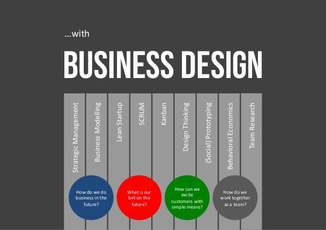 Business designStrategicManagement SCRUM Kanban DesignThinking (Social)Prototyping BusinessModelling Behavioral...