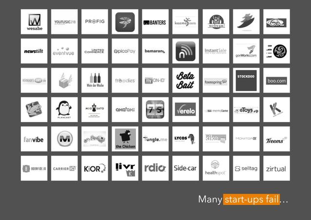 Many start-ups fail…