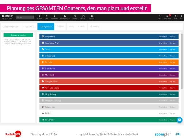 Planung des GESAMTEN Contents, den man plant und erstellt copyright Scompler GmbH (alle Rechte vorbehalten) 108Samstag, 4....