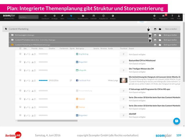 Plan: Integrierte Themenplanung gibt Struktur und Storyzentrierung copyright Scompler GmbH (alle Rechte vorbehalten) 109Sa...