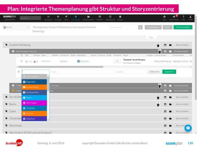 Plan: Integrierte Themenplanung gibt Struktur und Storyzentrierung copyright Scompler GmbH (alle Rechte vorbehalten) 110Sa...