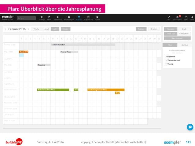 Plan: Überblick über die Jahresplanung copyright Scompler GmbH (alle Rechte vorbehalten) 111Samstag, 4. Juni 2016
