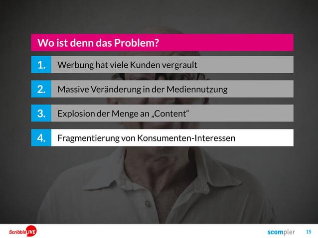 15 2. 3. Wo ist denn das Problem? Fragmentierung von Konsumenten-Interessen4. 1. Massive Veränderung in der Mediennutzung ...