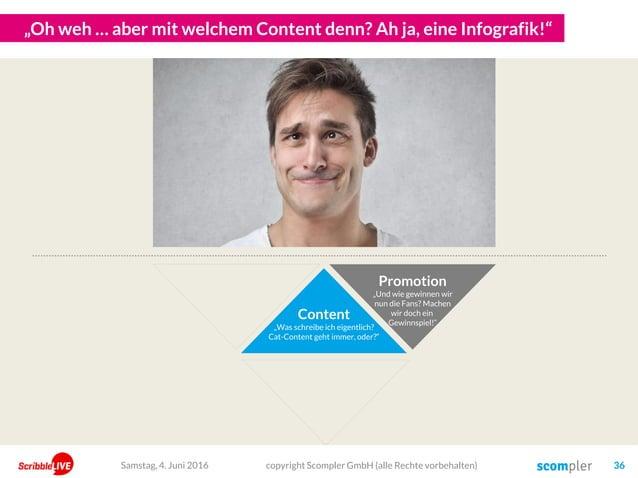 """""""Oh weh … aber mit welchem Content denn? Ah ja, eine Infografik!"""" copyright Scompler GmbH (alle Rechte vorbehalten) 36 Pro..."""