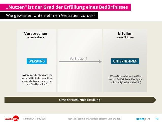 """""""Nutzen"""" ist der Grad der Erfüllung eines Bedürfnisses Wie gewinnen Unternehmen Vertrauen zurück? copyright Scompler GmbH ..."""