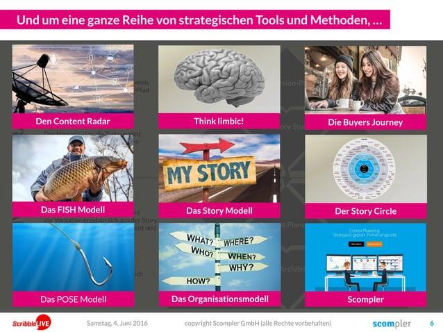 Und um eine ganze Reihe von strategischen Tools und Methoden, … Samstag, 4. Juni 2016 copyright Scompler GmbH (alle Rechte...