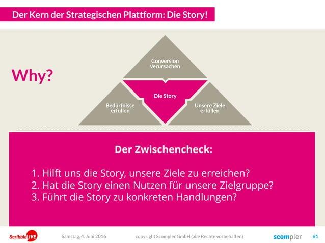 Der Kern der Strategischen Plattform: Die Story! copyright Scompler GmbH (alle Rechte vorbehalten) 61 Die Story Der Zwisch...