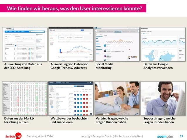 Wie finden wir heraus, was den User interessieren könnte? copyright Scompler GmbH (alle Rechte vorbehalten) 79Samstag, 4. ...