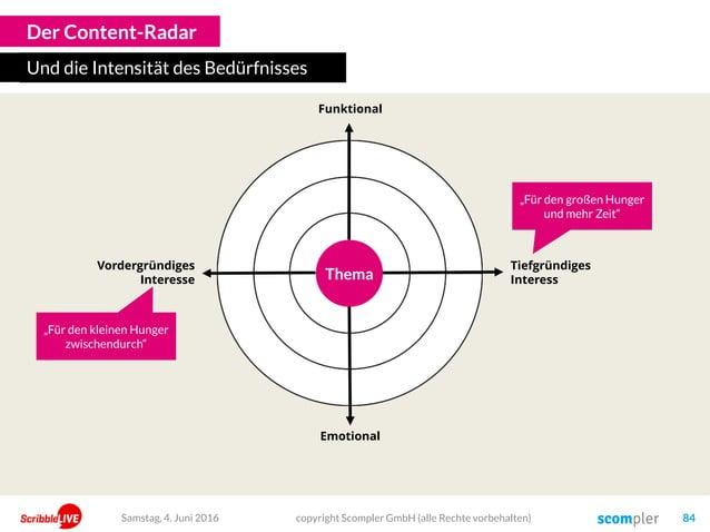 Der Content-Radar Und die Intensität des Bedürfnisses Emotional Funktional Story Tiefgründiges Interess Vordergründiges In...
