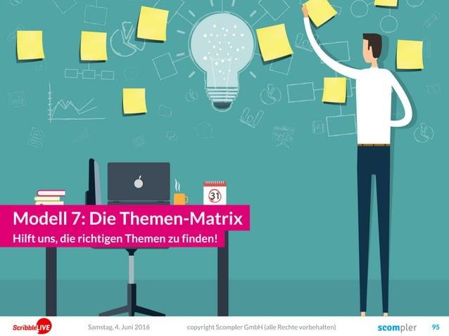 Modell 7: Die Themen-Matrix Hilft uns, die richtigen Themen zu finden! Samstag, 4. Juni 2016 copyright Scompler GmbH (alle...
