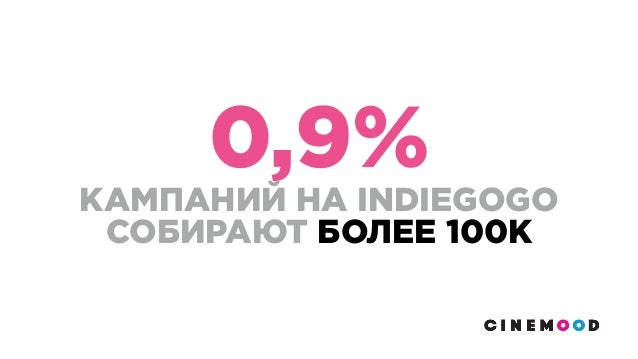 0,9% КАМПАНИЙ НА INDIEGOGO СОБИРАЮТ БОЛЕЕ 100K