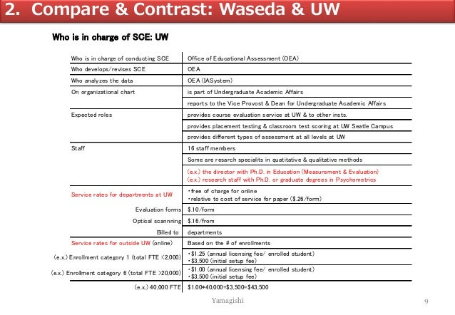 Compare And Contrast Of Student Course Evaluation (Sce) Between Wased…