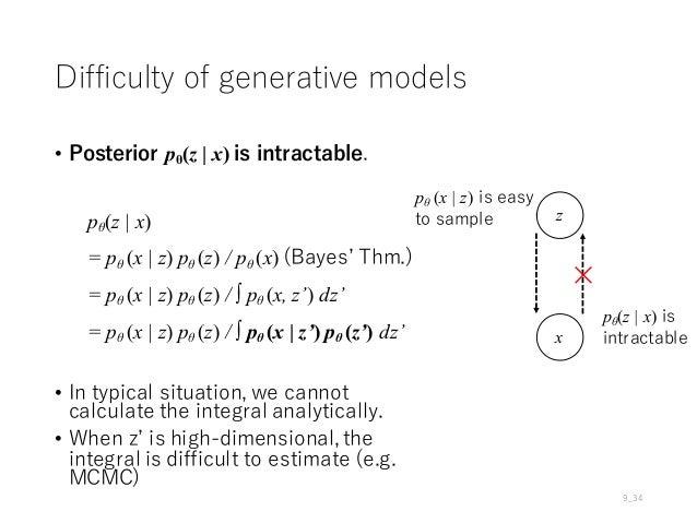 VAE-type Deep Generative Models
