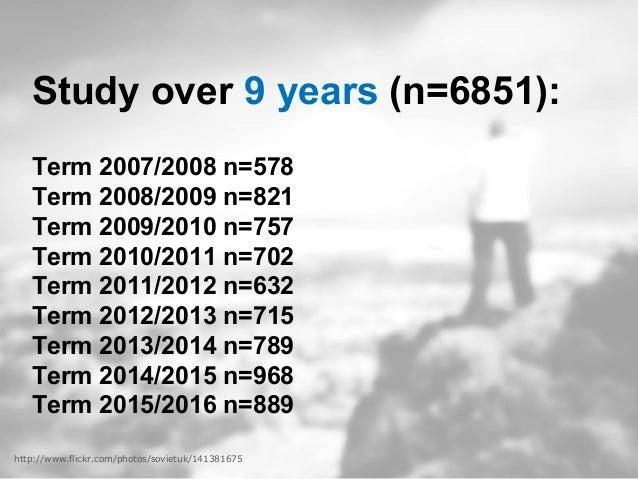 R.I.P E-Mail * 1965 - 2015  Slide 3