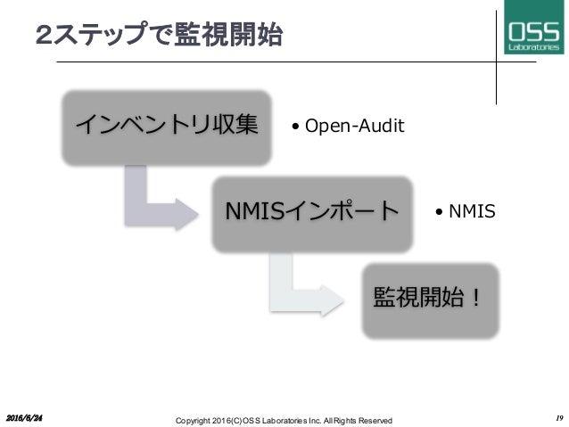 オープンソースNW監視ツールのご紹介