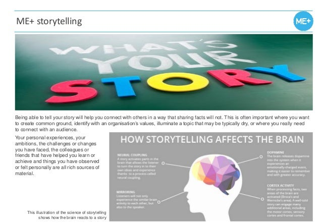 ME+ storytelling Being able to tell your story will help you connect with others in a way that sharing facts will not. Thi...