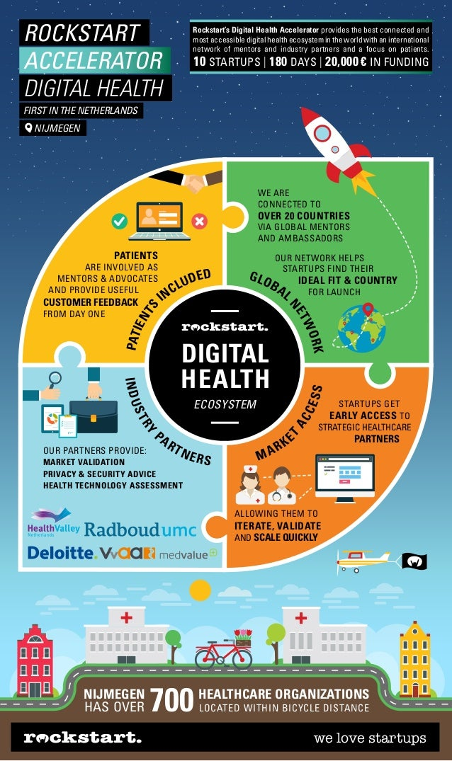 Rockstart's Digital Health Accelerator provides the best connected and most accessible digital health ecosystem in the wor...