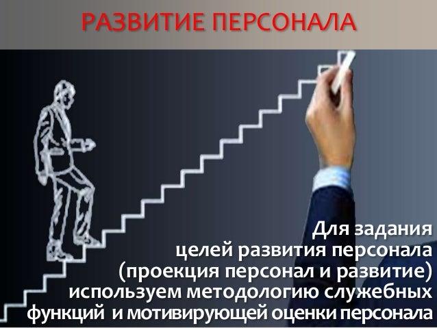 РАЗВИТИЕ ПЕРСОНАЛА Для задания целей развития персонала (проекция персонал и развитие) используем методологию служебных фу...