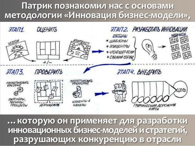Патрик познакомил нас с основами методологии «Инновация бизнес-модели», …которую он применяет для разработки инновационных...
