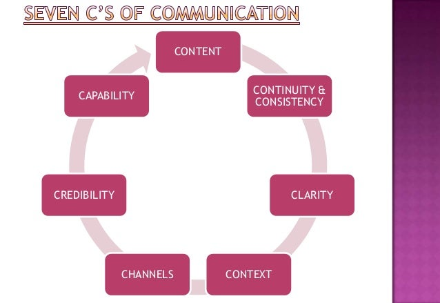 modes of communication in an organization The communication channel, or mode of sharing information, strongly influences the upward communication process informal communication occurs outside an organization's established channels for conveying messages and transmitting information.