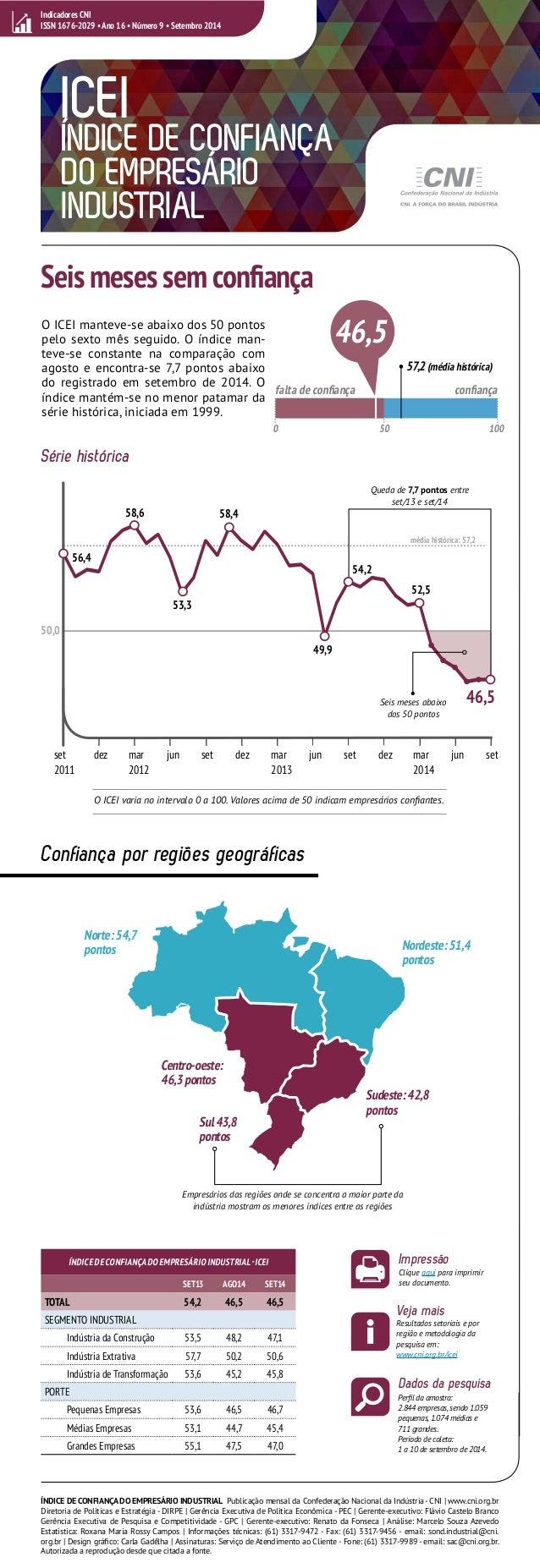 Indicadores CNI  ISSN 1676-2029 • Ano 16 • Número 9 • Setembro 2014  ICEI  ÍNDICE DE CONFIANÇA  DO EMPRESÁRIO  INDUSTRIAL ...