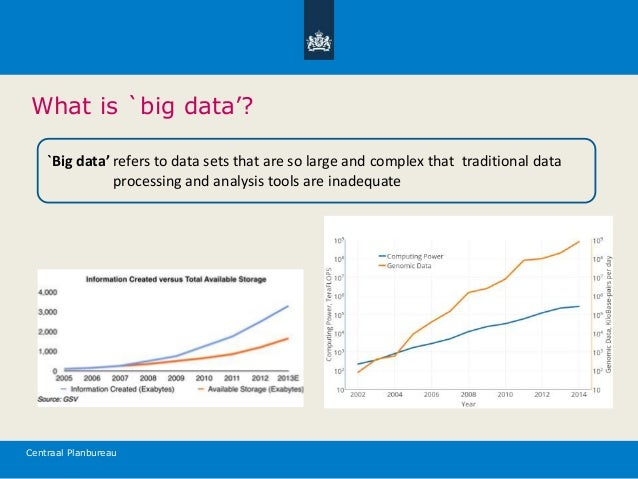 Centraal Planbureau What is `big data'? `Big data' refers to data sets that are so large and complex that traditional data...