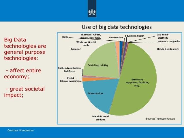 Centraal Planbureau Big Data technologies are general purpose technologies: - affect entire economy; - great societal impa...