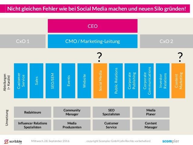 Nicht gleichen Fehler wie bei Social Media machen und neuen Silo gründen! SEO/SEM Events Website SocialMedia PublicRelatio...