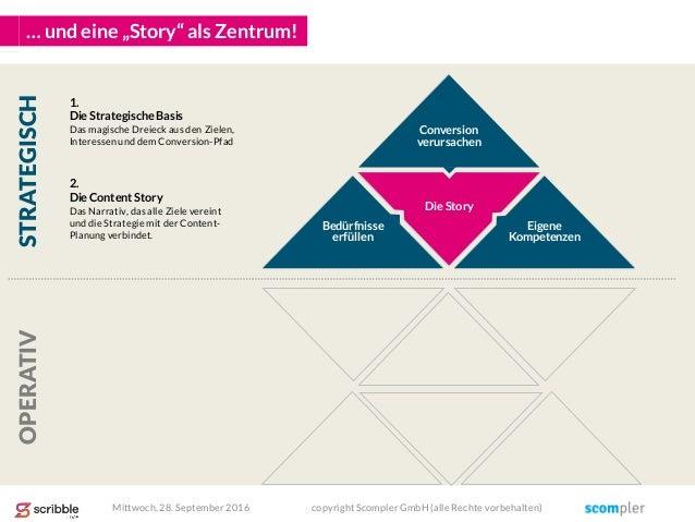 """Die Story … und eine """"Story"""" als Zentrum! Eigene Kompetenzen Conversion verursachen Bedürfnisse erfüllen 2. Die Content St..."""