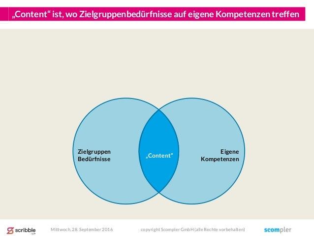"""""""Content"""" ist, wo Zielgruppenbedürfnisse auf eigene Kompetenzen treffen Mittwoch, 28. September 2016 copyright Scompler Gm..."""