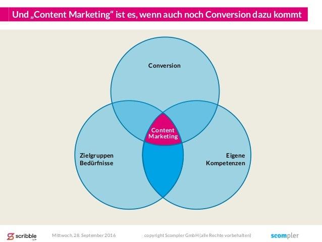 """Und """"Content Marketing"""" ist es, wenn auch noch Conversion dazu kommt Mittwoch, 28. September 2016 copyright Scompler GmbH ..."""