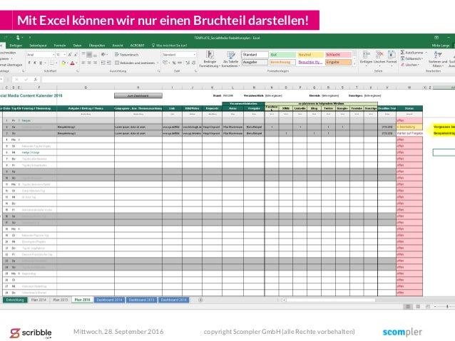 Mit Excel können wir nur einen Bruchteil darstellen! Mittwoch, 28. September 2016 copyright Scompler GmbH (alle Rechte vor...