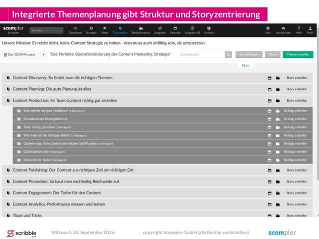 Integrierte Themenplanung gibt Struktur und Storyzentrierung Mittwoch, 28. September 2016 copyright Scompler GmbH (alle Re...