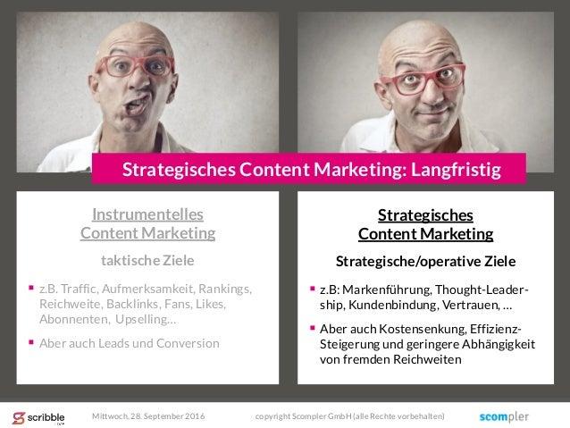 Strategisches Content Marketing Strategische/operative Ziele  z.B: Markenführung, Thought-Leader- ship, Kundenbindung, Ve...