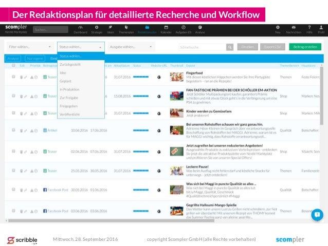 Der Redaktionsplan für detaillierte Recherche und Workflow Mittwoch, 28. September 2016 copyright Scompler GmbH (alle Rech...
