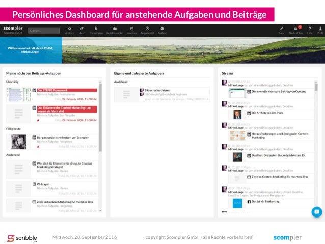Persönliches Dashboard für anstehende Aufgaben und Beiträge Mittwoch, 28. September 2016 copyright Scompler GmbH (alle Rec...