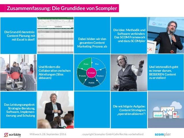 Zusammenfassung: Die Grundidee von Scompler Die Grund-Erkenntnis: Content Planung mit mit Excel is doof! Die Idee: Methodi...