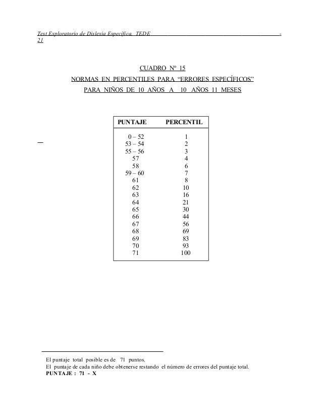 "Test Exploratorio de Dislexia Específica, TEDE - 21 CUADRO Nº 15 NORMAS EN PERCENTILES PARA ""ERRORES ESPECÍFICOS"" PARA NIÑ..."