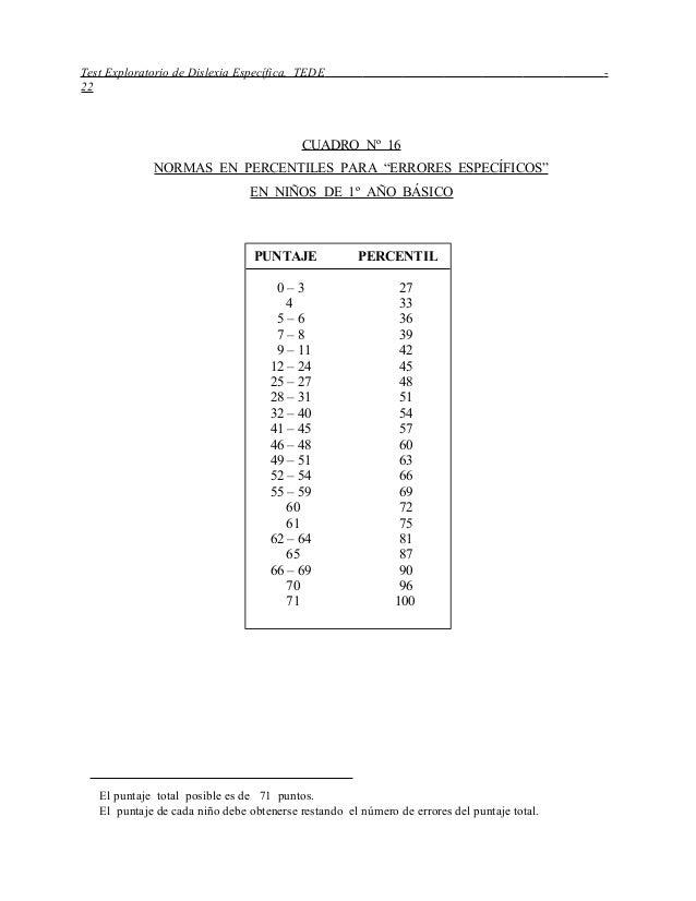 "Test Exploratorio de Dislexia Específica, TEDE - 22 CUADRO Nº 16 NORMAS EN PERCENTILES PARA ""ERRORES ESPECÍFICOS"" EN NIÑOS..."
