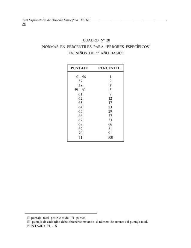 "Test Exploratorio de Dislexia Específica, TEDE - 26 CUADRO Nº 20 NORMAS EN PERCENTILES PARA ""ERRORES ESPECÍFICOS"" EN NIÑOS..."