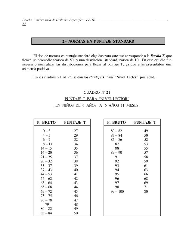 Prueba Exploratoria de Dislexia Específica, PEDE - 27 El tipo de normas en puntaje standard elegidas para este test corres...