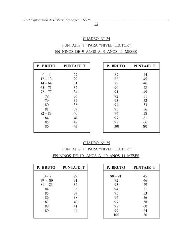 """Test Exploratorio de Dislexia Específica, TEDE - 29 CUADRO Nº 24 PUNTAJES T PARA """"NIVEL LECTOR"""" EN NIÑOS DE 9 AÑOS A 9 AÑO..."""