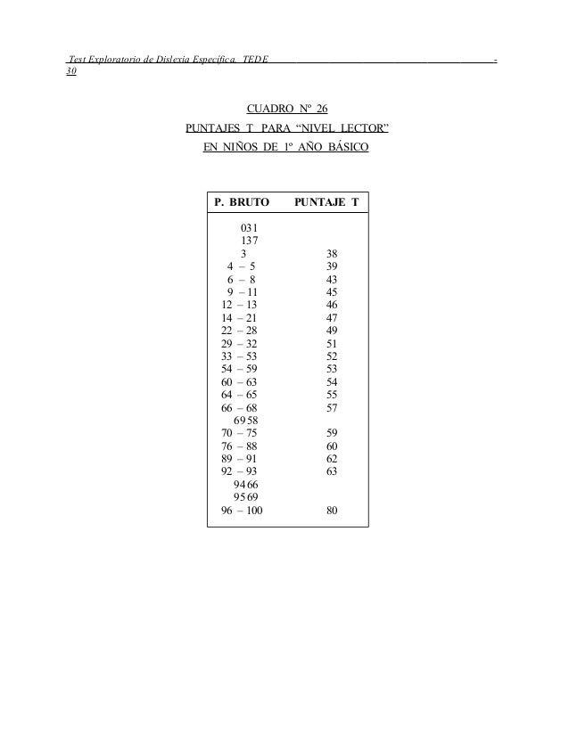 """Test Exploratorio de Dislexia Específica, TEDE - 30 CUADRO Nº 26 PUNTAJES T PARA """"NIVEL LECTOR"""" EN NIÑOS DE 1º AÑO BÁSICO ..."""