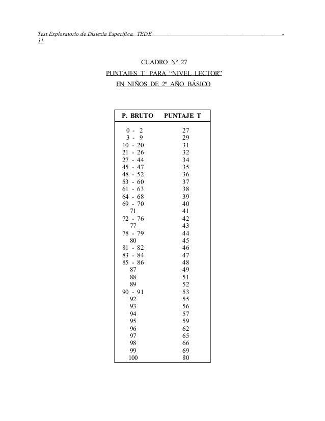 """Test Exploratorio de Dislexia Específica, TEDE - 31 CUADRO Nº 27 PUNTAJES T PARA """"NIVEL LECTOR"""" EN NIÑOS DE 2º AÑO BÁSICO ..."""